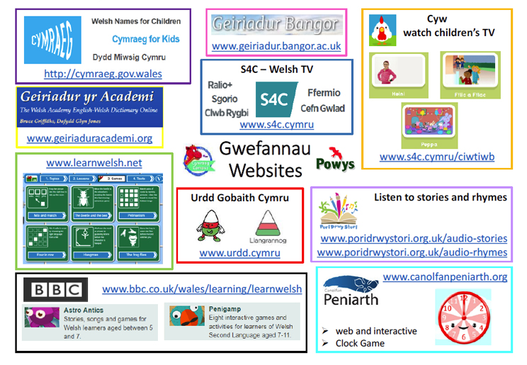 Image result for criw cymraeg apps websites